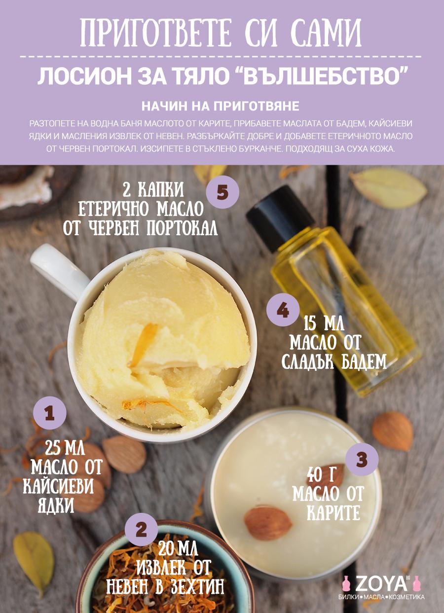 magic-body-butter-kukuriak