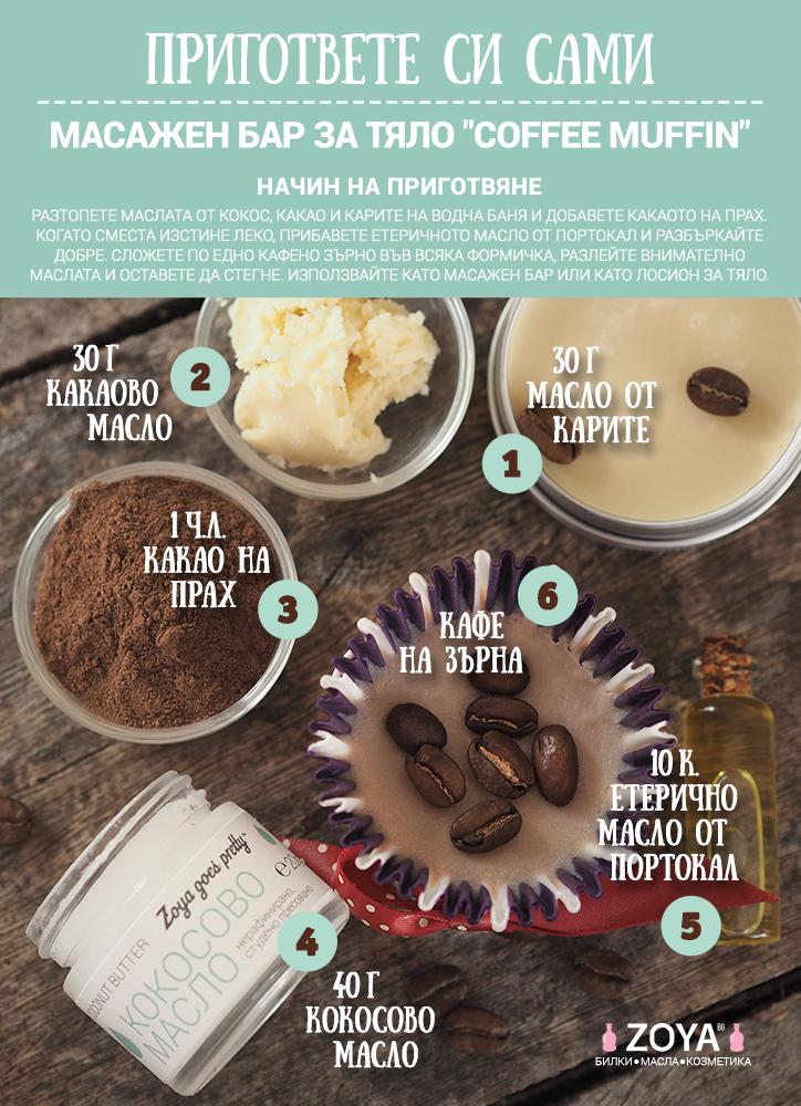 coffee-muffin-Kukuriak