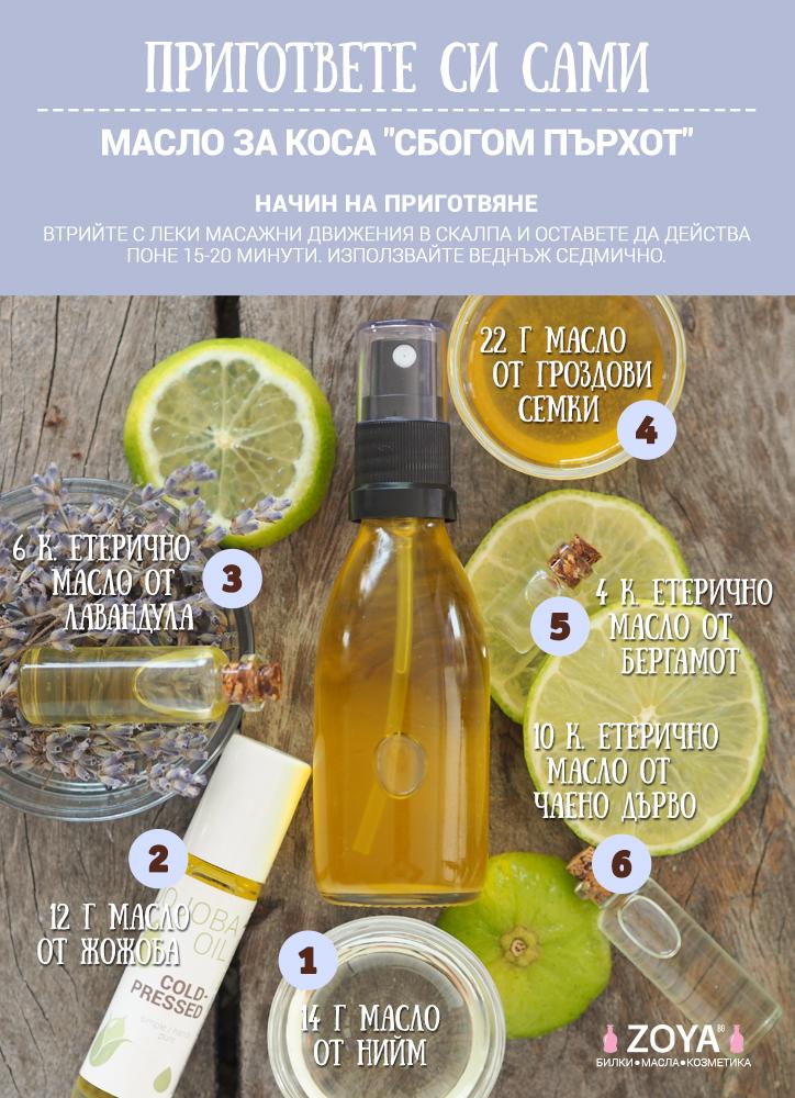 dandruff-oil-kukuriak