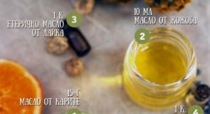 Масло за лице за смесена/проблемна кожа